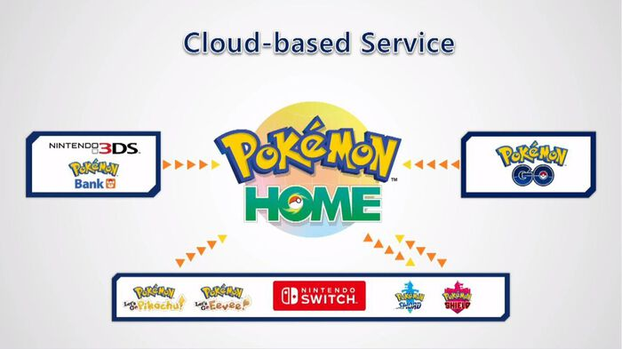 Todo lo anunciado en la conferencia para prensa de Nintendo